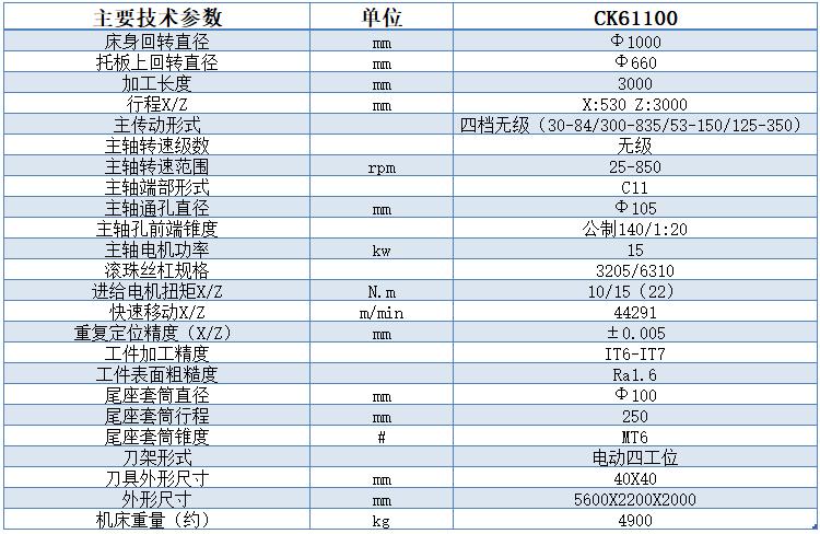 CK61100x1000数控车床设备技术参数