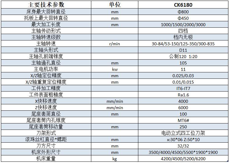 CK6180x2000数控车床设备技术参数